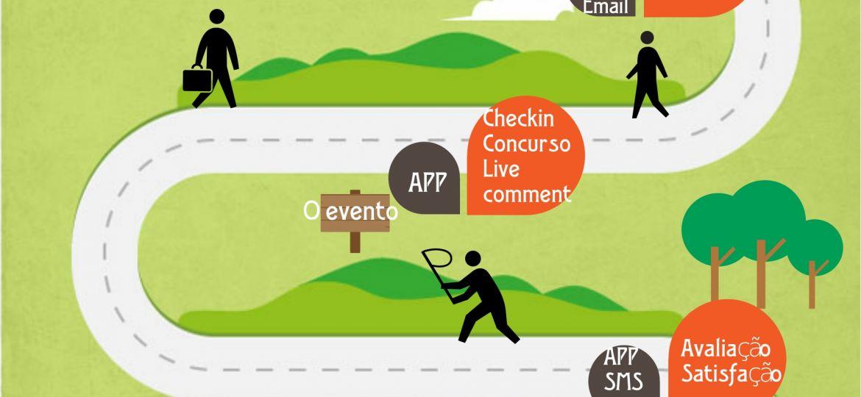 gesto-de-evento-a-tecnologia-ajuda